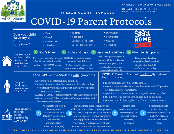 COVID-19 Parent Protocols