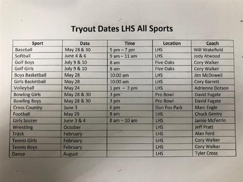 Tryout Dates for LHS Sports